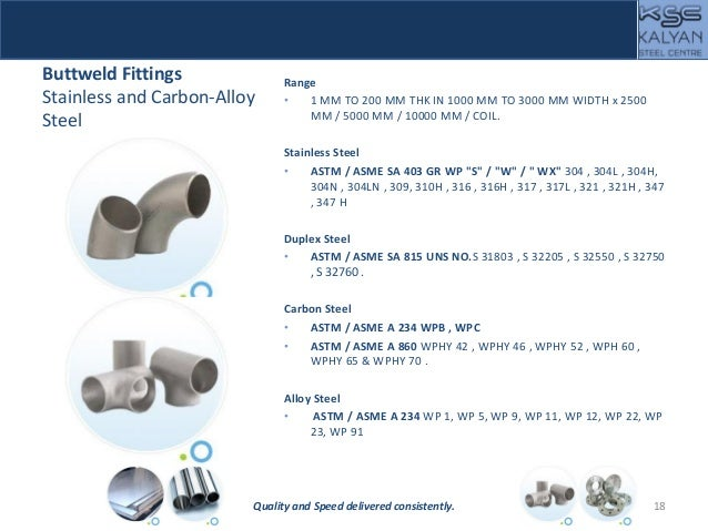 Buttweld Fittings Stainless and Carbon-Alloy Steel Range • 1 MM TO 200 MM THK IN 1000 MM TO 3000 MM WIDTH x 2500 MM / 5000...