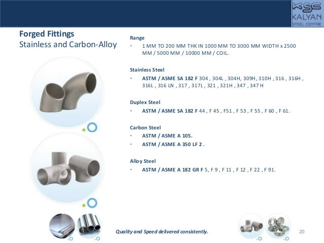 Forged Fittings Stainless and Carbon-Alloy Range • 1 MM TO 200 MM THK IN 1000 MM TO 3000 MM WIDTH x 2500 MM / 5000 MM / 10...