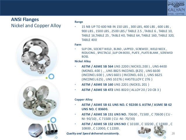 ANSI Flanges Nickel and Copper Alloy Range • 15 NB UP TO 600 NB IN 150 LBS , 300 LBS, 400 LBS , 600 LBS , 900 LBS , 1500 L...
