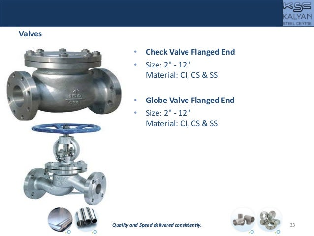 """Valves • Check Valve Flanged End • Size: 2"""" - 12"""" Material: CI, CS & SS • Globe Valve Flanged End • Size: 2"""" - 12"""" Materia..."""