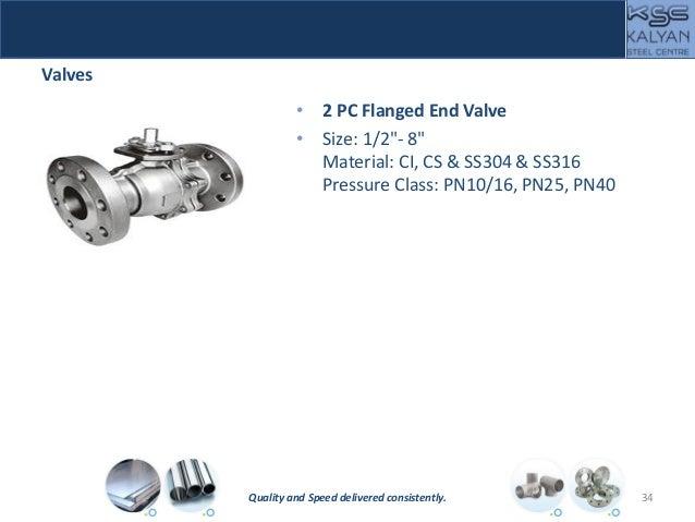 "Valves • 2 PC Flanged End Valve • Size: 1/2""- 8"" Material: CI, CS & SS304 & SS316 Pressure Class: PN10/16, PN25, PN40 Qual..."