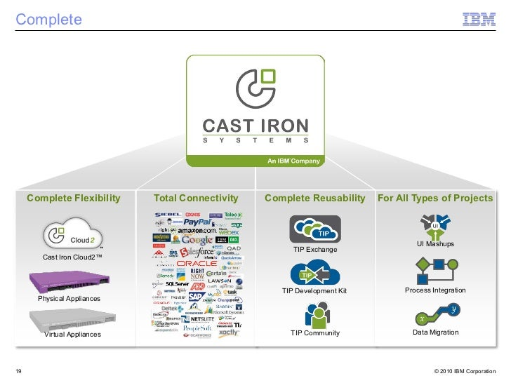 Complete     Complete Flexibility    Total Connectivity   Complete Reusability     For All Types of Projects              ...