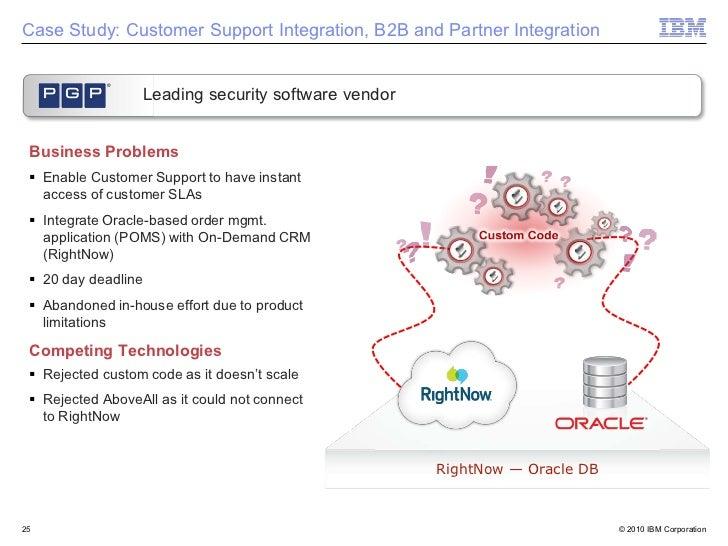 Case Study: Customer Support Integration, B2B and Partner Integration                    Leading security software vendor ...