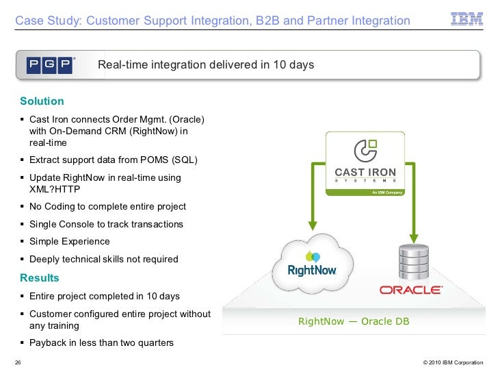 Case Study: Customer Support Integration, B2B and Partner Integration                     Real-time integration delivered ...