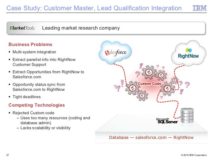 Case Study: Customer Master, Lead Qualification Integration                       Leading market research company Business...