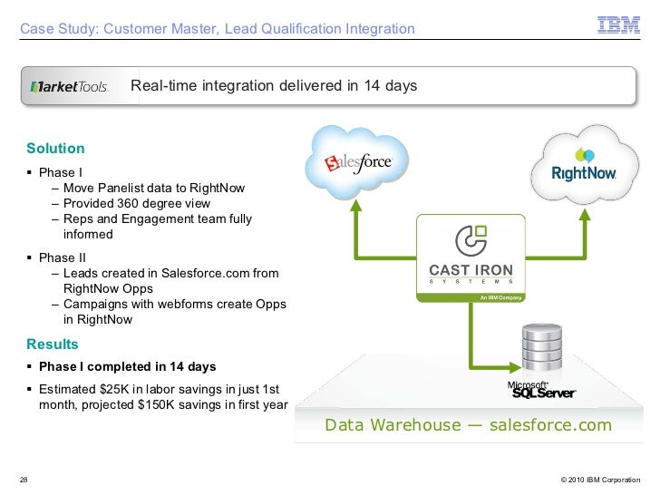 Case Study: Customer Master, Lead Qualification Integration                     Real-time integration delivered in 14 days...