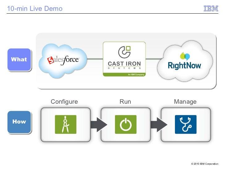 10-min Live Demo What            Configure   Run   Manage How                                  © 2010 IBM Corporation