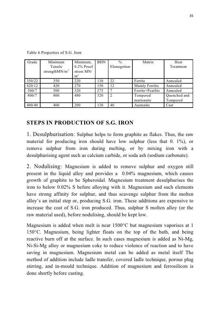 properties of iron an introduction 51 introduction 52 types of simple iron-sulfur protein  the magnetic  properties differ because the fe-s clusters may assume three different oxidation  levels.