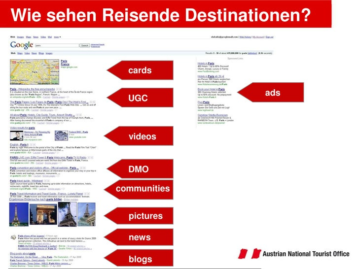Wie sehen Reisende Destinationen?<br />blogs<br />news<br />pictures<br />DMO<br />UGC<br />videos<br />ads<br />cards<br ...