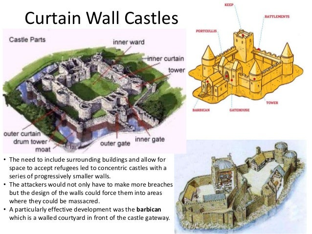 medieval castle essay This student essay consists of approximately 4 pages of analysis of medieval castles summary: castles made up some of the most powerful and influential structures of the middle ages until the advent of gunpowder, castles were among the strongest military centers of the time they were easily.