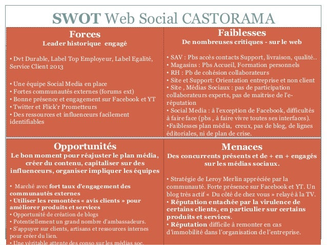 swot analysis of textile Learn how to use business swot analysis to find your strengths and weaknesses, and the opportunities and threats you face includes template and example.