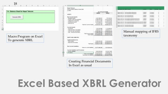 how is xbrl implementing financial reporting 2018 us gaap financial and sec reporting taxonomies accepted and supported the 2018 us financial reporting taxonomy xbrl us is a not-for-profit organization supporting the implementation of digital business reporting standards through the development of taxonomies for use by us.