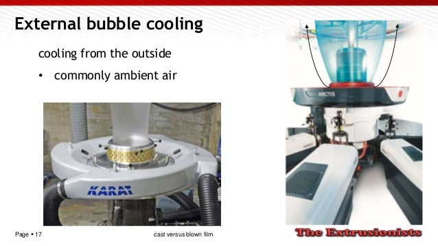 Page  17 External bubble cooling cooling from the outside • commonly ambient air cast versus blown film