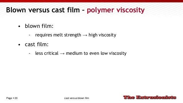 Page  20 Blown versus cast film – polymer viscosity • blown film: - requires melt strength → high viscosity • cast film: ...