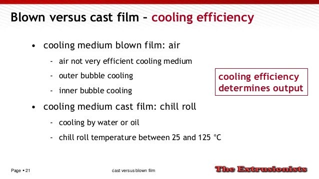 Page  21 Blown versus cast film – cooling efficiency • cooling medium blown film: air - air not very efficient cooling me...