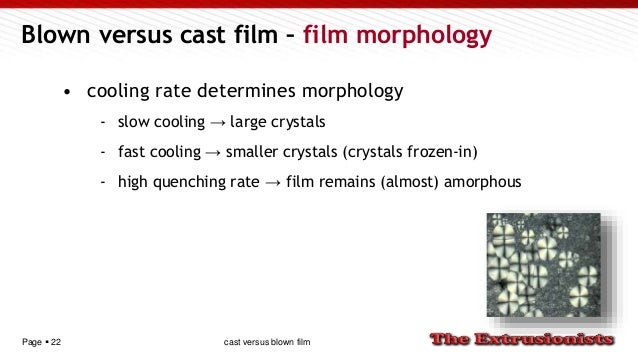 Page  22 Blown versus cast film – film morphology • cooling rate determines morphology - slow cooling → large crystals - ...
