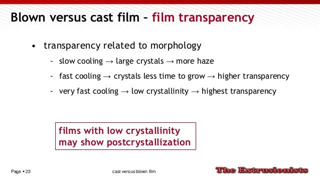 Page  23 Blown versus cast film – film transparency • transparency related to morphology - slow cooling → large crystals ...
