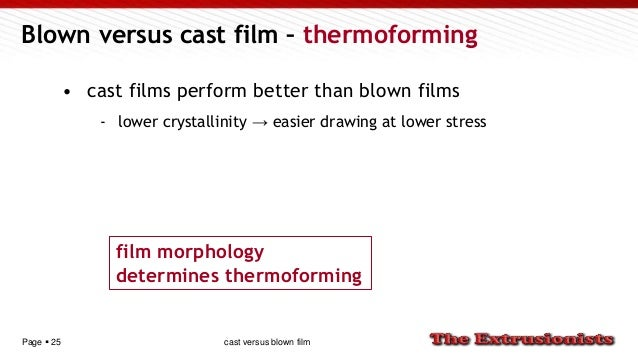 Page  25 Blown versus cast film – thermoforming • cast films perform better than blown films - lower crystallinity → easi...
