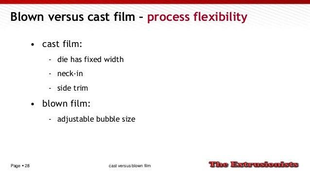 Page  28 Blown versus cast film – process flexibility • cast film: - die has fixed width - neck-in - side trim • blown fi...