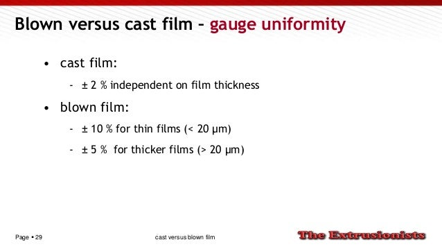 Page  29 Blown versus cast film – gauge uniformity • cast film: - ± 2 % independent on film thickness • blown film: - ± 1...