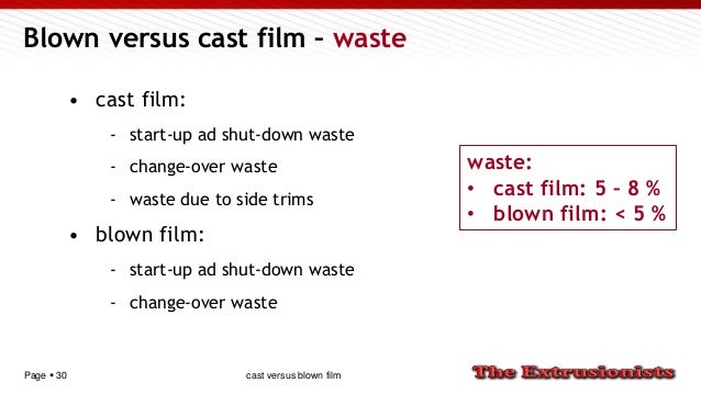 Page  30 Blown versus cast film – waste • cast film: - start-up ad shut-down waste - change-over waste - waste due to sid...