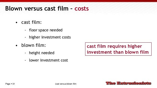Page  31 Blown versus cast film – costs • cast film: - floor space needed - higher investment costs • blown film: - heigh...
