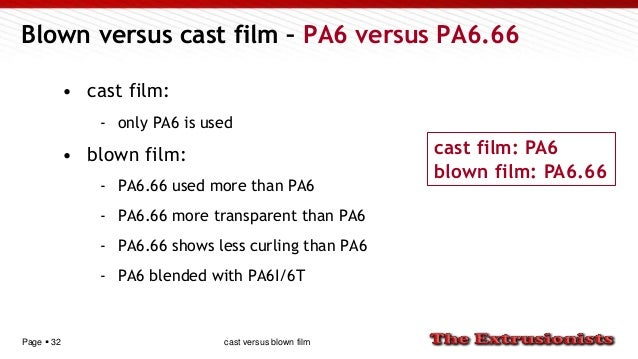 Page  32 Blown versus cast film – PA6 versus PA6.66 • cast film: - only PA6 is used • blown film: - PA6.66 used more than...