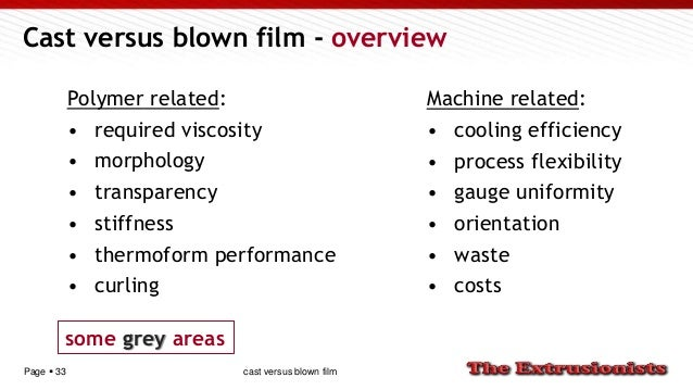 Page  33 Cast versus blown film - overview Polymer related: • required viscosity • morphology • transparency • stiffness ...