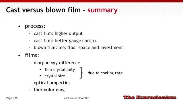 Page  35 Cast versus blown film - summary • process: - cast film: higher output - cast film: better gauge control - blown...