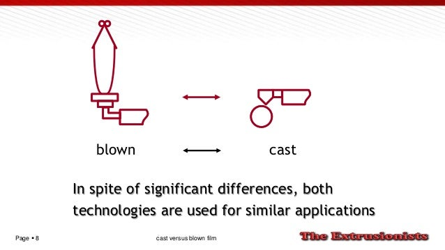 Page  8 In spite of significant differences, both technologies are used for similar applications blown cast cast versus b...