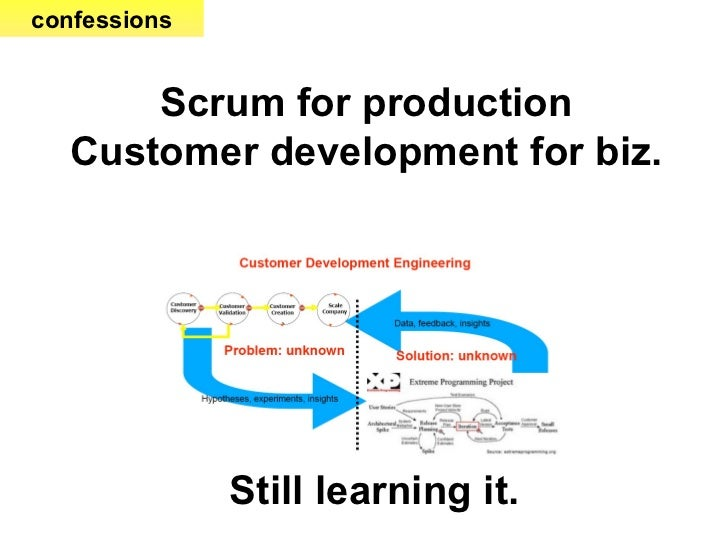 Scrum for production Customer development for biz. confessions Still learning it.