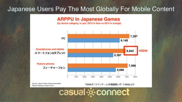 Japanese Users Pay The Most Globally For Mobile Content