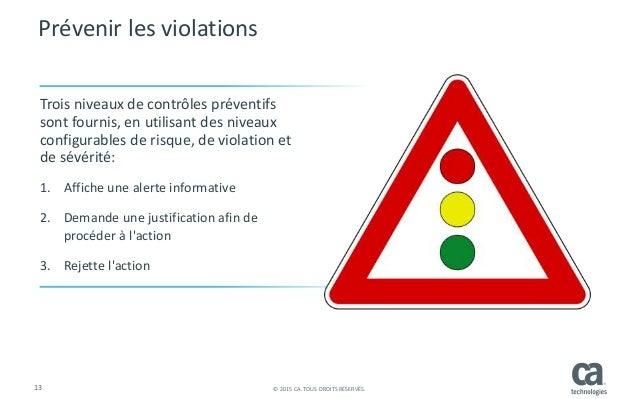 13 © 2015 CA. TOUS DROITS RÉSERVÉS. Trois niveaux de contrôles préventifs sont fournis, en utilisant des niveaux configura...