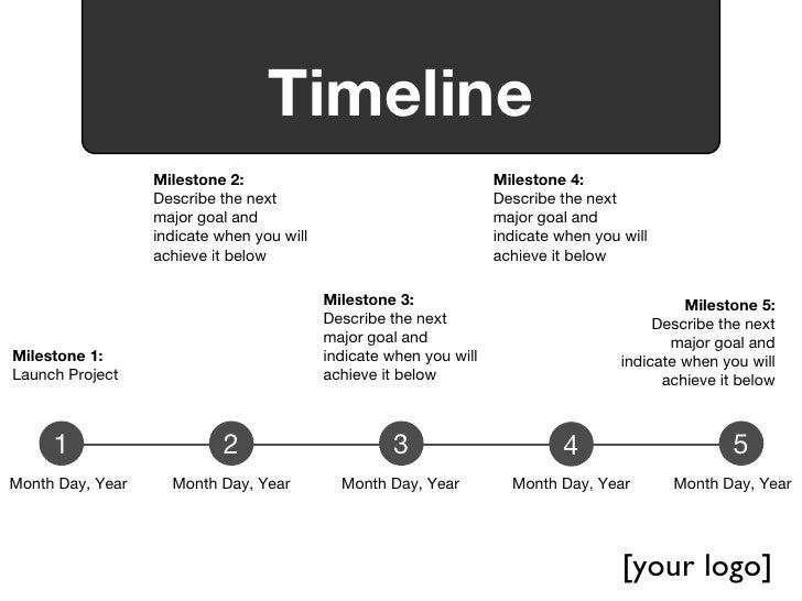 Cat008b pitch template powerpoint timeline toneelgroepblik Images