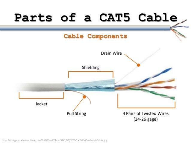cat5 cables 5 638?cb=1368020169 cat5 cables