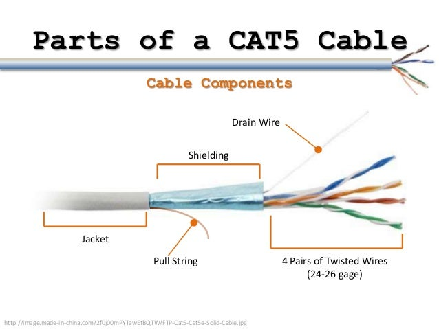 ether wall jack wiring diagram electrical wall jack wiring Potassium Diagram cat5 cables 5 638