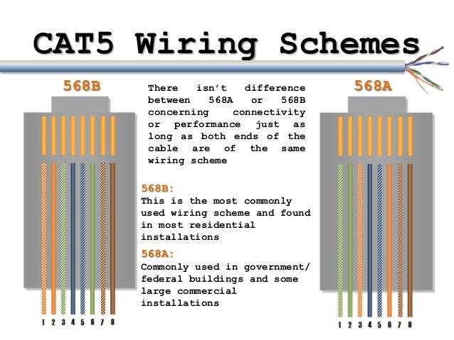 cat5 ethernet cable wiring diagram wiring diagram schematiccat 5 wiring scheme just wiring data software wiring diagram cat5 diagram wiring wiring diagram best