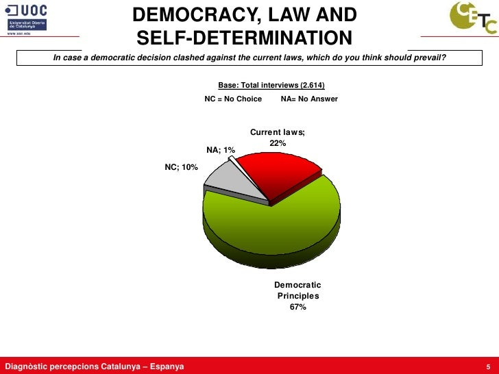 DEMOCRACY, LAW AND                               DEMOCRACY, LAW AND                                SELF-DETERMINATION     ...