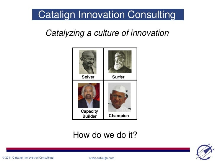 Catalign Innovation Consulting                               Catalyzing a culture of innovation                           ...