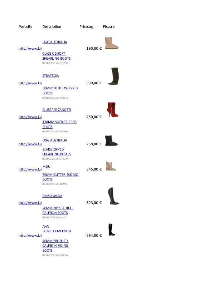 Website  Description  Pricetag  Picture  UGG AUSTRALIA  http://www.luisaviaroma.com/index.aspx?#ItemSrv.ashx|SeasonId=58I&...