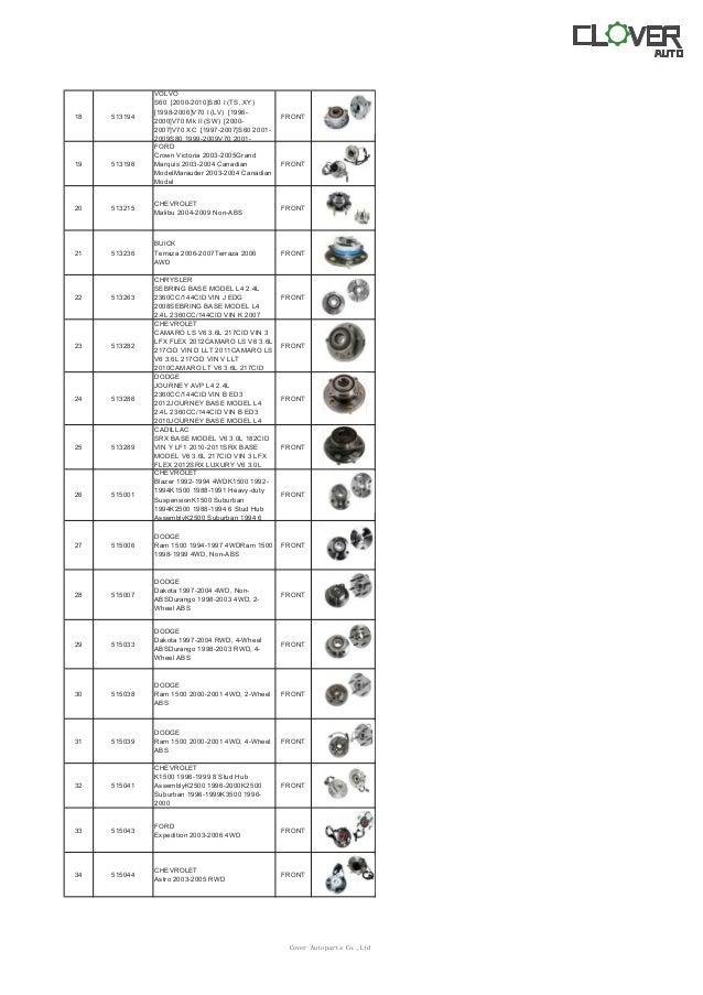 Catalog Clover