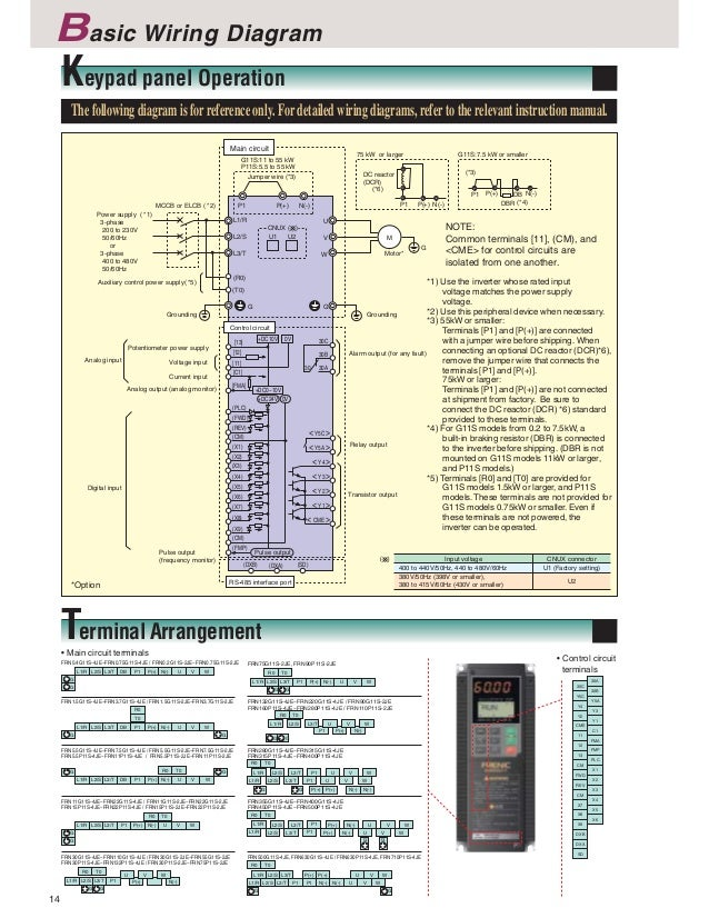 Catalog Biến Tần Frenic 5000g11 Fuji Electric