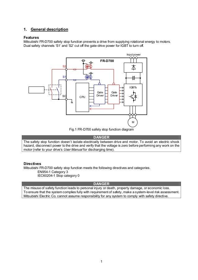 catalog inverter fr d700 safety stop function instruction manual beet rh slideshare net Mitsubishi Lancer Automatic or Manual 1997 Mitsubishi Montero Sport Manual