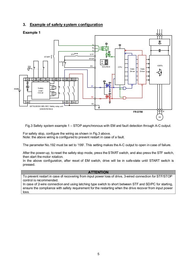 Mitsubishi d700 wiring diagram wiring diagram catalog inverter fr d700 safety stop function instruction manual beet mitubitshi wiring diagram mitsubishi d700 wiring diagram asfbconference2016 Image collections