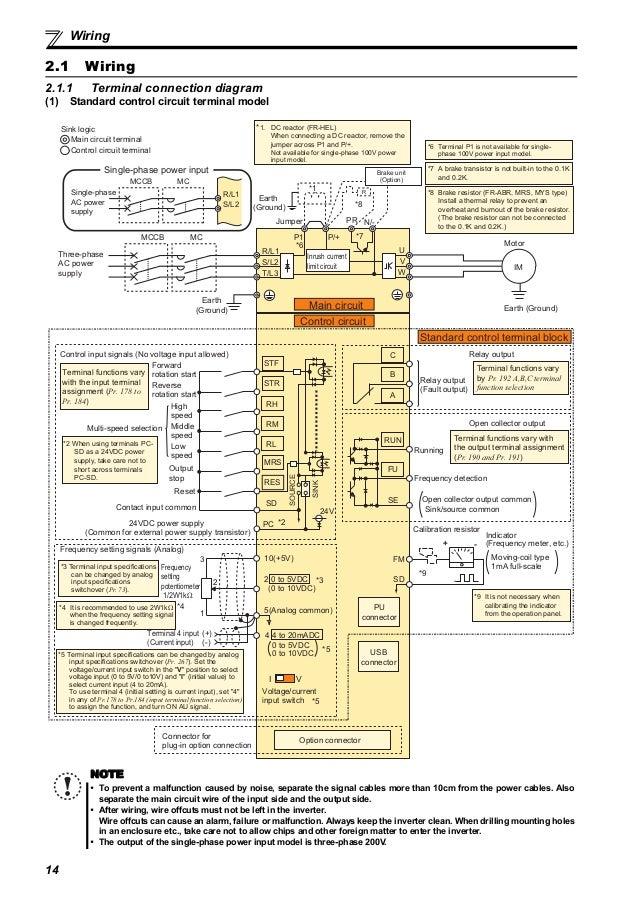 catalog fr e700 instruction manual applied beeteco com