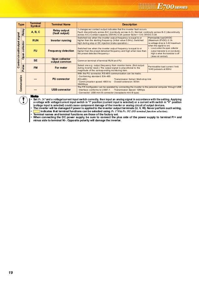 Catalog Inverter Fr