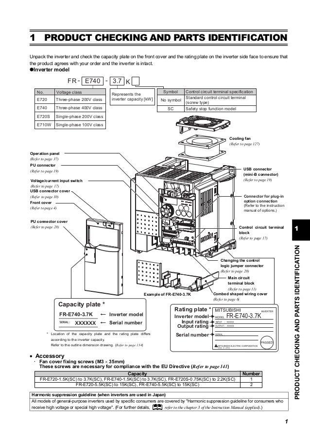 [DIAGRAM_3ER]  Catalog Inverter FR-E700 instruction manual (basic) Mitsubishi-Beetec…   Wiring Diagram Inverter Mitsubishi      SlideShare