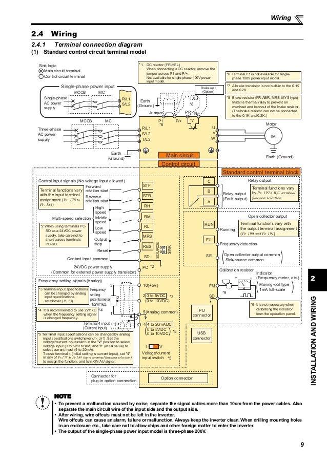 catalog inverter fre700 instruction manual basic mitsubishibeetecocom 18 638?cb=1463127272 catalog inverter fr e700 instruction manual (basic) mitsubishi beetec inverter wiring diagram manual at nearapp.co