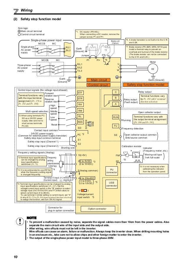 catalog inverter fr e700 instruction manual basic mitsubishi beetec rh slideshare net mitsubishi inverter manual fr-e720 mitsubishi inverter manual d700