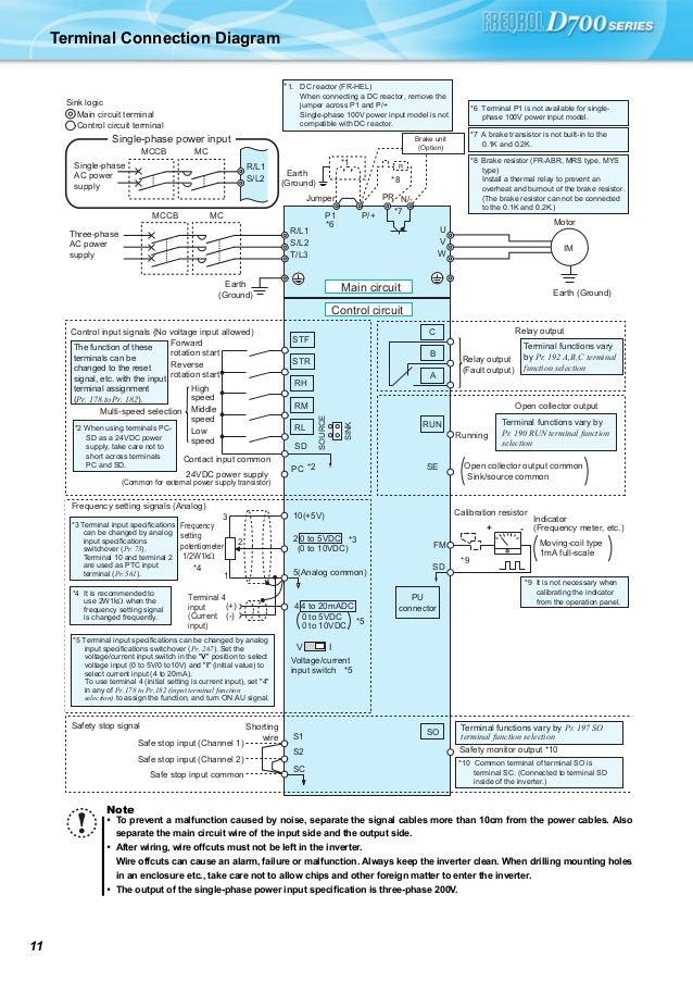 perfect inverter mitsubishi d700 circuit diagram motif electrical rh thetada com mitsubishi inverter ac wiring diagram